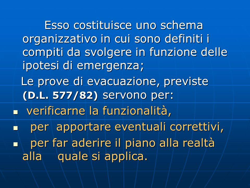 Esso costituisce uno schema organizzativo in cui sono definiti i compiti da svolgere in funzione delle ipotesi di emergenza; Esso costituisce uno schema organizzativo in cui sono definiti i compiti da svolgere in funzione delle ipotesi di emergenza; Le prove di evacuazione, previste (D.L.