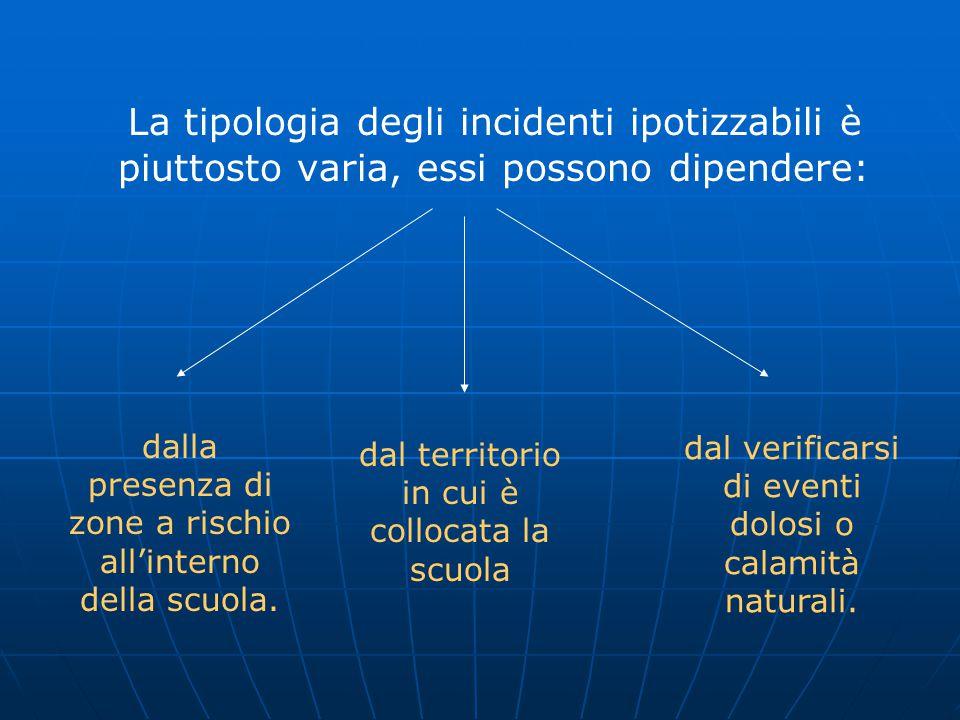 La tipologia degli incidenti ipotizzabili è piuttosto varia, essi possono dipendere: dalla presenza di zone a rischio all'interno della scuola.