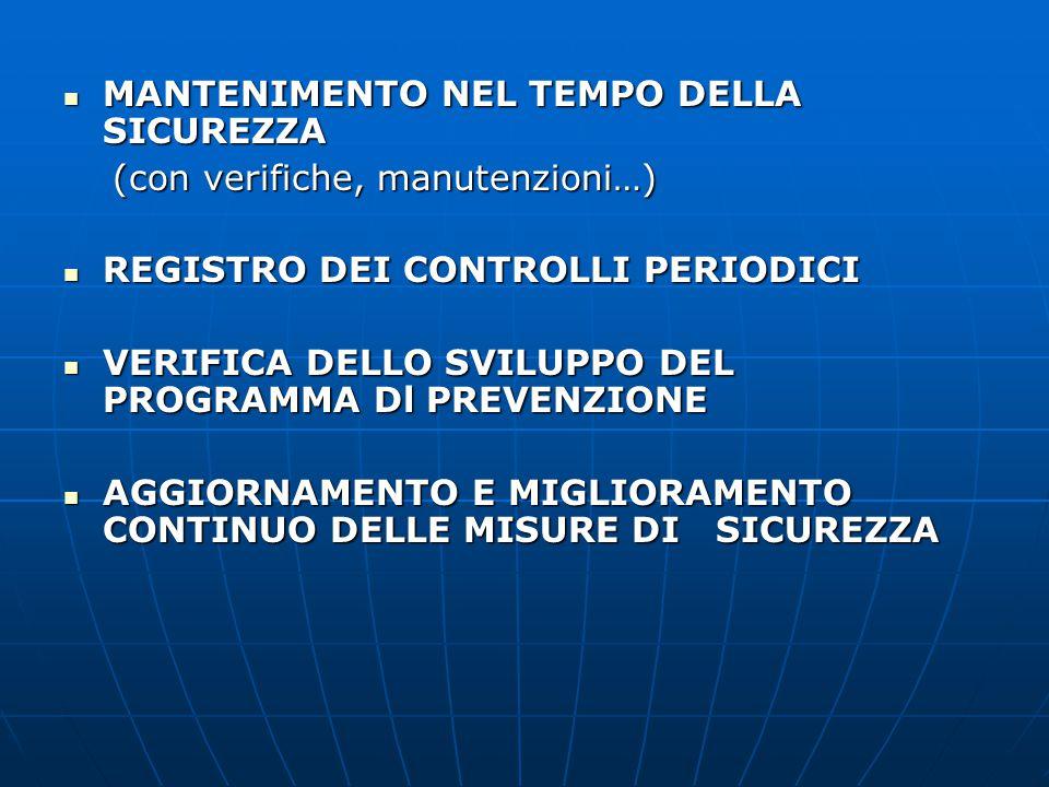 MANTENIMENTO NEL TEMPO DELLA SICUREZZA MANTENIMENTO NEL TEMPO DELLA SICUREZZA (con verifiche, manutenzioni…) (con verifiche, manutenzioni…) REGISTRO DEI CONTROLLI PERIODICI REGISTRO DEI CONTROLLI PERIODICI VERIFICA DELLO SVILUPPO DEL PROGRAMMA Dl PREVENZIONE VERIFICA DELLO SVILUPPO DEL PROGRAMMA Dl PREVENZIONE AGGIORNAMENTO E MIGLIORAMENTO CONTINUO DELLE MISURE DI SICUREZZA AGGIORNAMENTO E MIGLIORAMENTO CONTINUO DELLE MISURE DI SICUREZZA