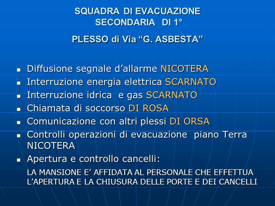 SQUADRA DI EVACUAZIONE SECONDARIA DI 1° PLESSO di Via G.