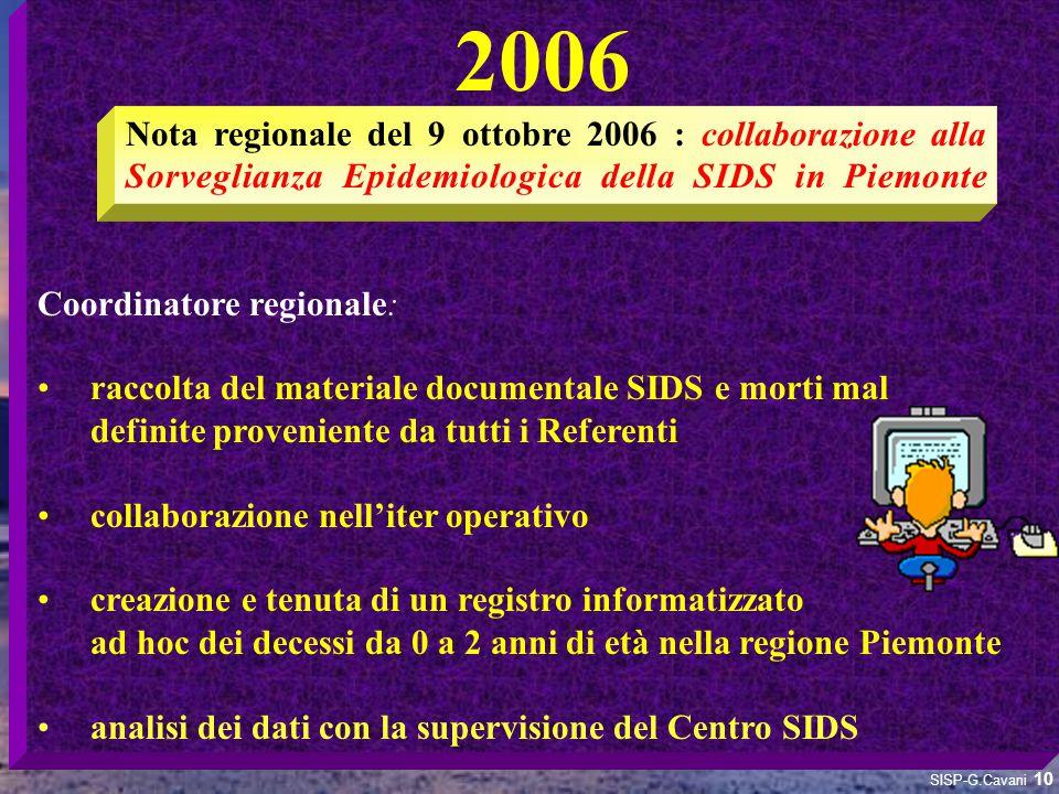 2006 Coordinatore regionale: raccolta del materiale documentale SIDS e morti mal definite proveniente da tutti i Referenti collaborazione nell'iter op