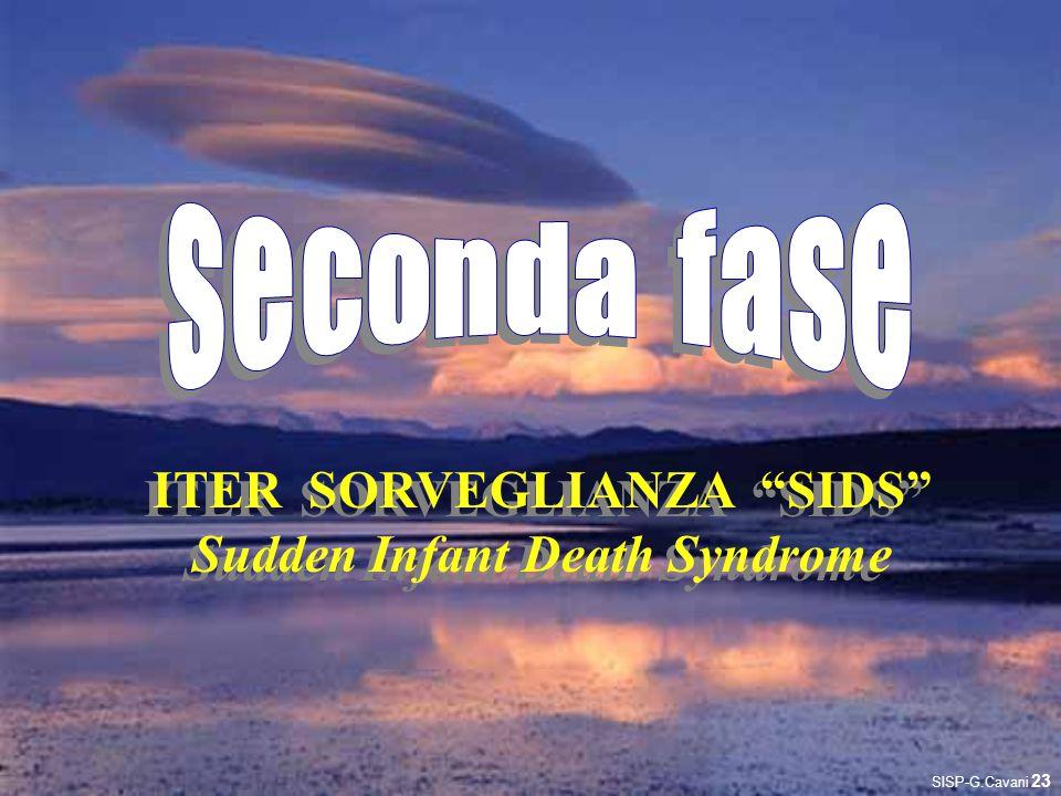 "ITER SORVEGLIANZA ""SIDS"" Sudden Infant Death Syndrome ITER SORVEGLIANZA ""SIDS"" Sudden Infant Death Syndrome 23 SISP-G.Cavani"