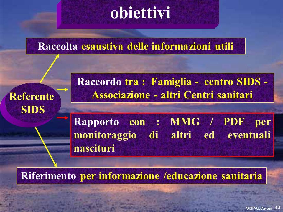 Raccolta esaustiva delle informazioni utili Raccordo tra : Famiglia - centro SIDS - Associazione - altri Centri sanitari Riferimento per informazione