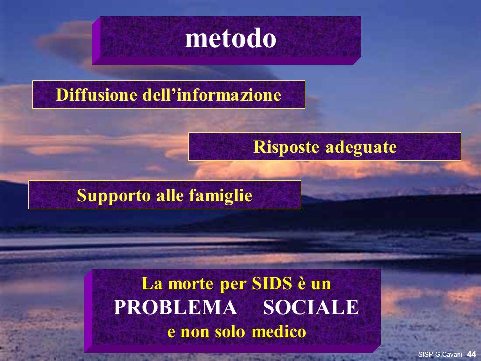 metodo La morte per SIDS è un PROBLEMA SOCIALE e non solo medico Diffusione dell'informazione Risposte adeguate Supporto alle famiglie 44 SISP-G.Cavan