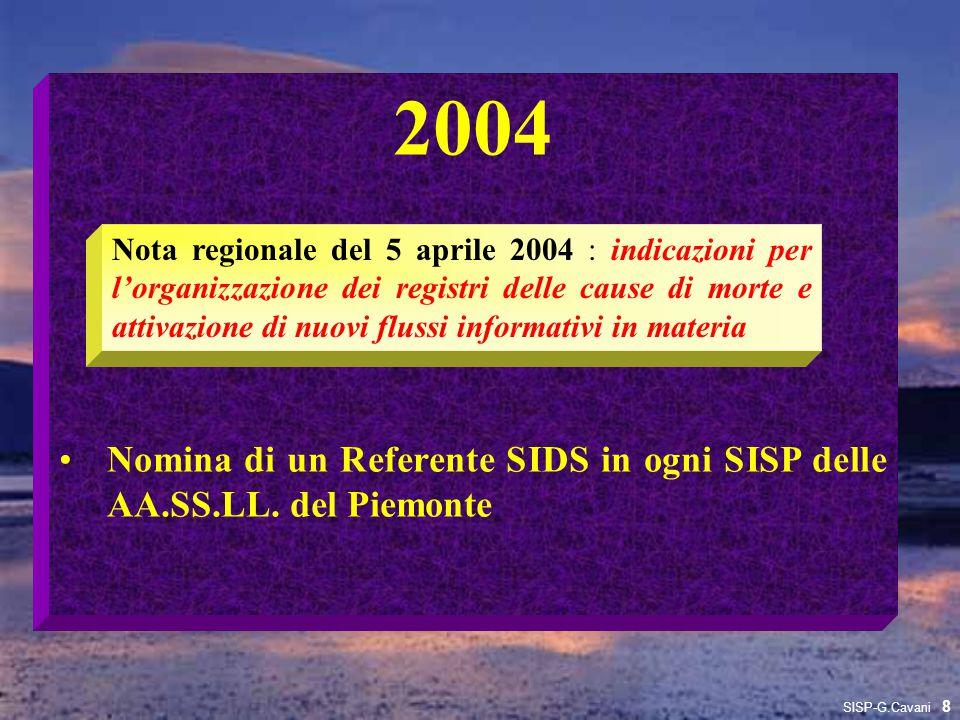 2004 Nomina di un Referente SIDS in ogni SISP delle AA.SS.LL. del Piemonte Nota regionale del 5 aprile 2004 : indicazioni per l'organizzazione dei reg