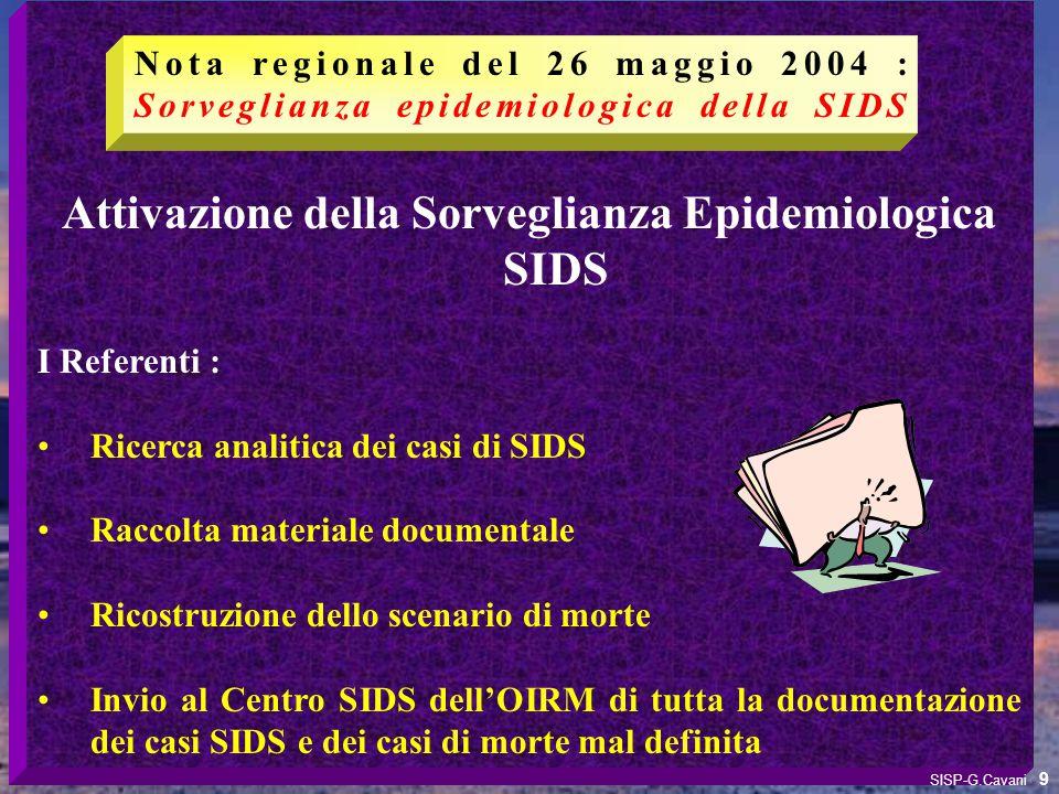 Attivazione della Sorveglianza Epidemiologica SIDS I Referenti : Ricerca analitica dei casi di SIDS Raccolta materiale documentale Ricostruzione dello