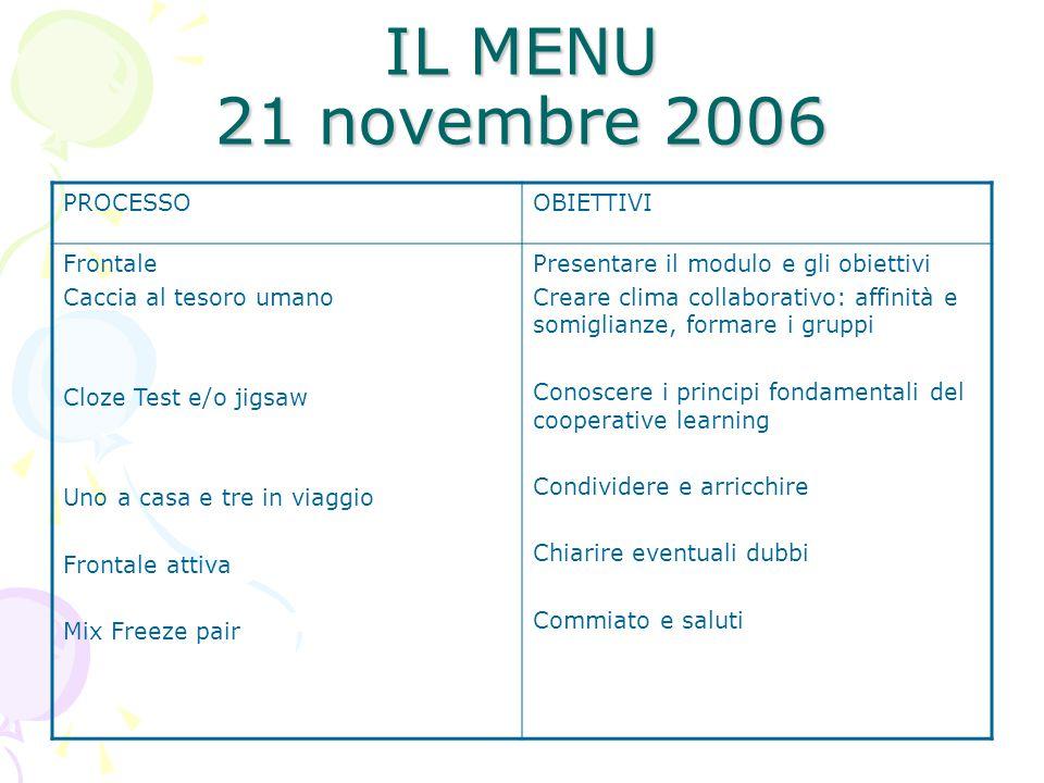 IL MENU 28 novembre 2006 PROCESSOOBIETTIVI Jigsaw (costruzione ad incastro) autore Slavin Uno a casa e tre in viaggio (autore S.