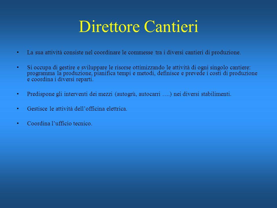 Direttore Cantieri La sua attività consiste nel coordinare le commesse tra i diversi cantieri di produzione. Si occupa di gestire e sviluppare le riso