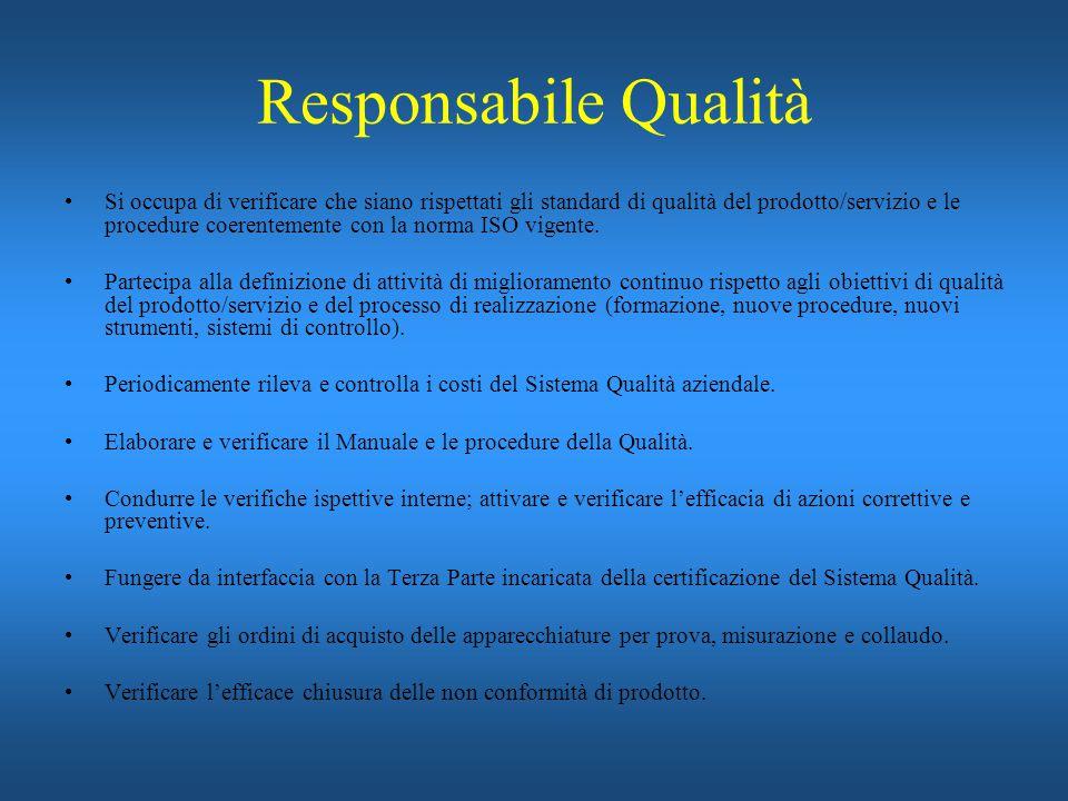 Responsabile Qualità Si occupa di verificare che siano rispettati gli standard di qualità del prodotto/servizio e le procedure coerentemente con la no