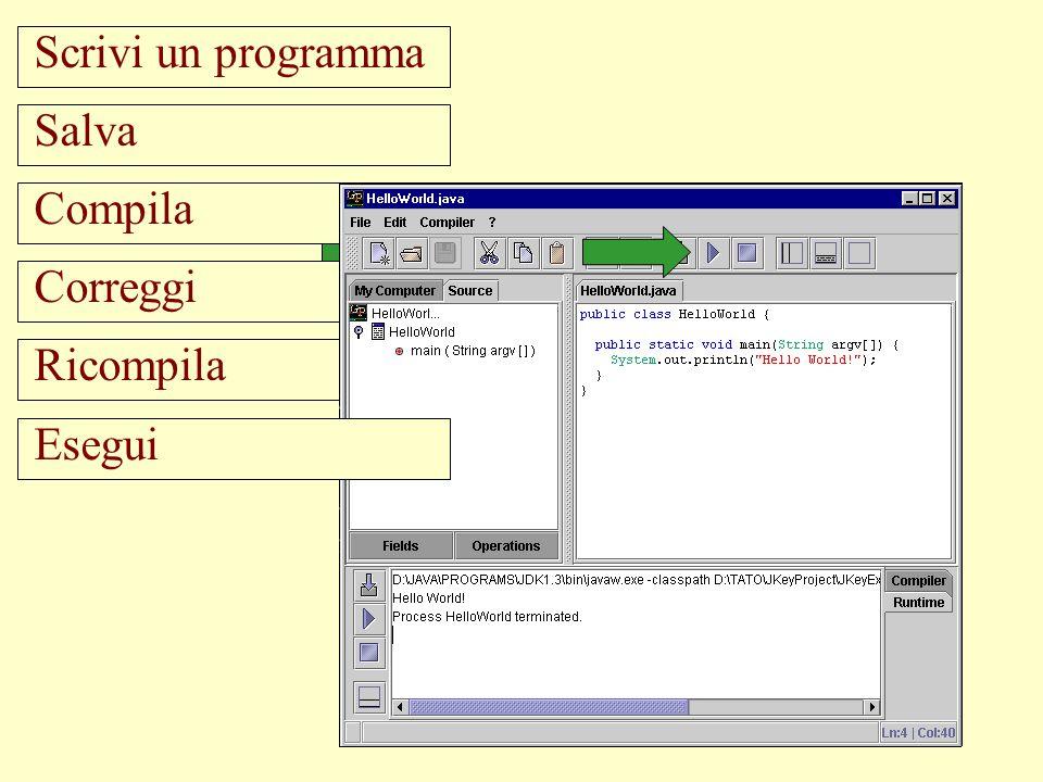 Scrivi un programma Salva Compila Correggi Ricompila Esegui