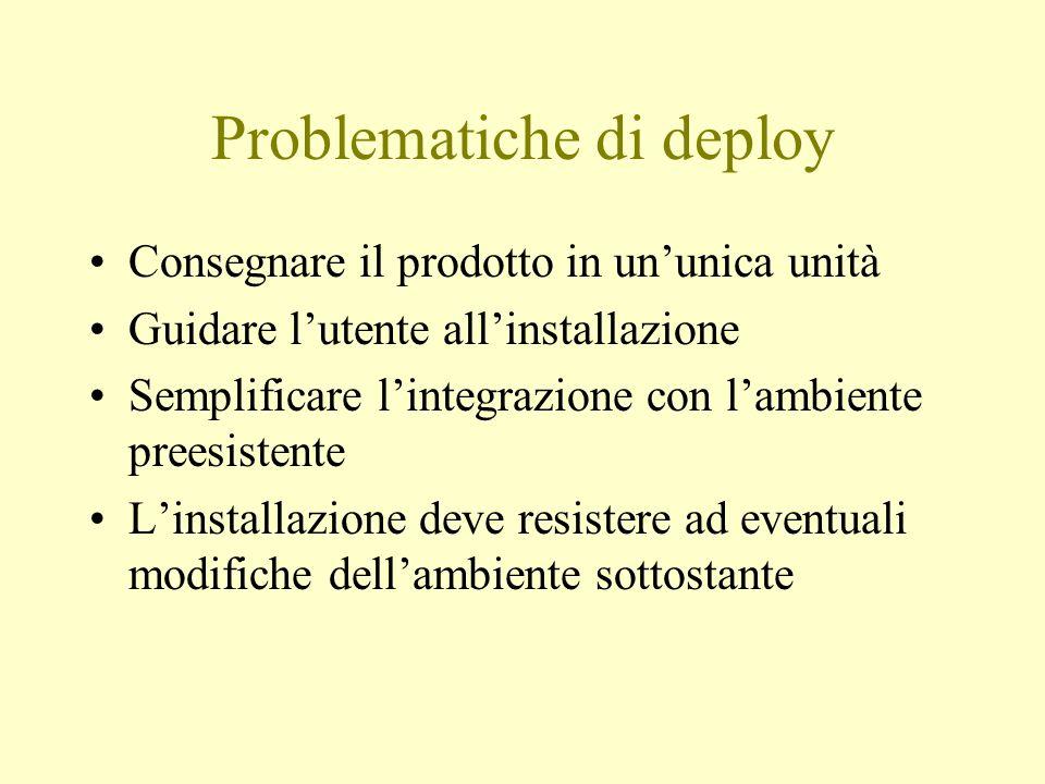 Problematiche di deploy Consegnare il prodotto in un'unica unità Guidare l'utente all'installazione Semplificare l'integrazione con l'ambiente preesis
