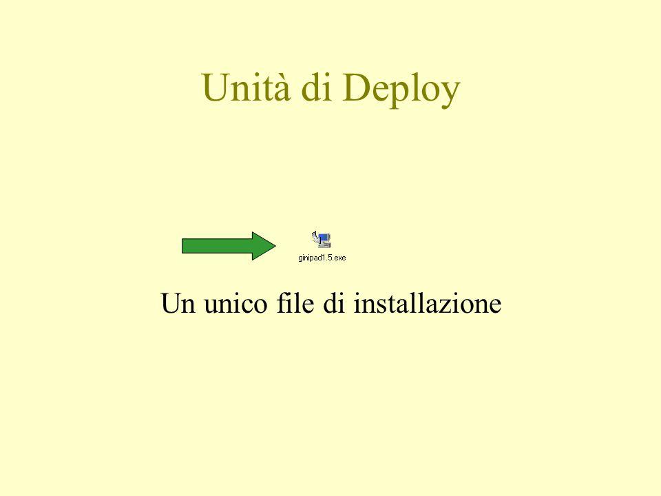Unità di Deploy Un unico file di installazione