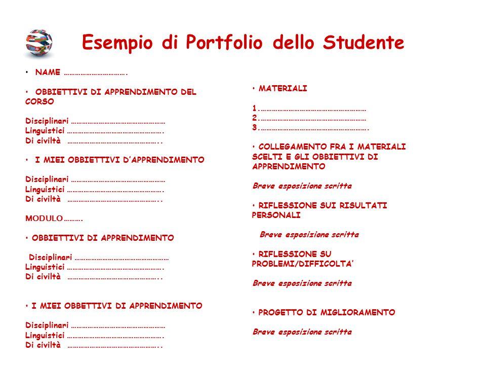 Esempio di Portfolio dello Studente NAME …………………………….