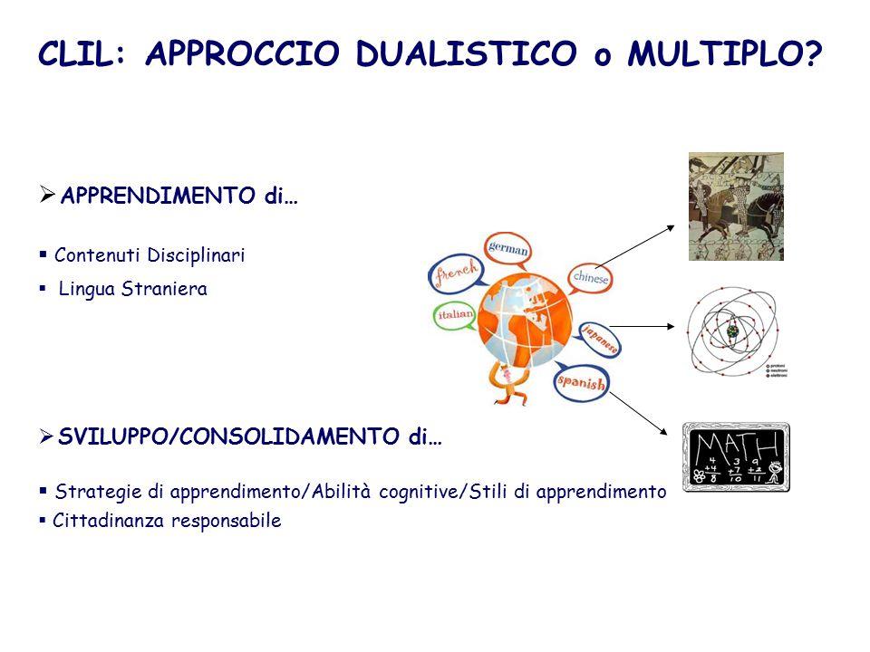 METODOLOGIA (1)  SCAFFOLDING – Preparazione/Sostegno linguistico PRIMA e DURANTE la presentazione dei contenuti  brain-storming di lingua: liste, mappe concettuali, schemi, tabelle, ecc.