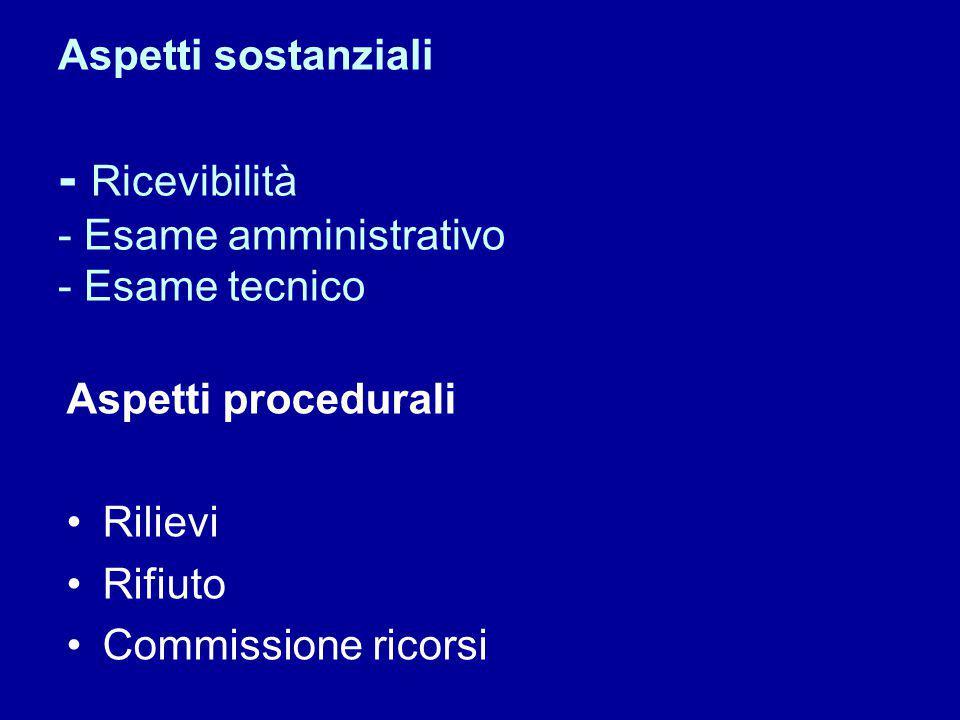 Aspetti sostanziali - Ricevibilità - Esame amministrativo - Esame tecnico Aspetti procedurali Rilievi Rifiuto Commissione ricorsi
