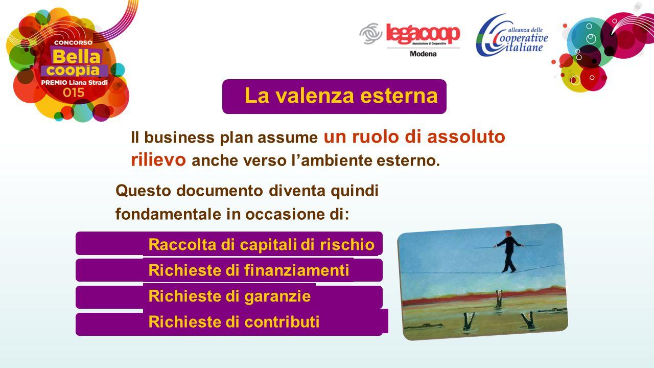 La valenza esterna Questo documento diventa quindi fondamentale in occasione di: Il business plan assume un ruolo di assoluto rilievo anche verso l'ambiente esterno.
