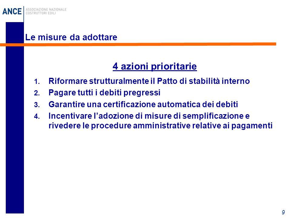 4 azioni prioritarie 1. Riformare strutturalmente il Patto di stabilità interno 2.