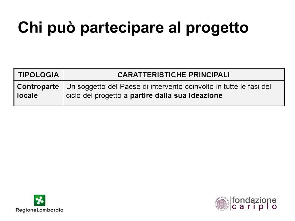 Chi può partecipare al progetto TIPOLOGIACARATTERISTICHE PRINCIPALI Controparte locale Un soggetto del Paese di intervento coinvolto in tutte le fasi del ciclo del progetto a partire dalla sua ideazione
