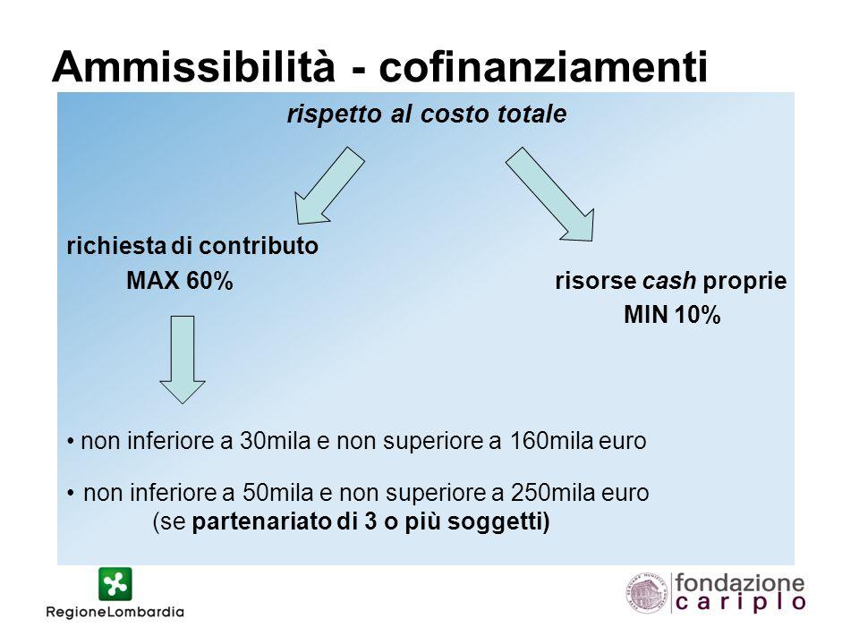 Ammissibilità - cofinanziamenti rispetto al costo totale richiesta di contributo MAX 60% risorse cash proprie MIN 10% non inferiore a 30mila e non superiore a 160mila euro non inferiore a 50mila e non superiore a 250mila euro (se partenariato di 3 o più soggetti)