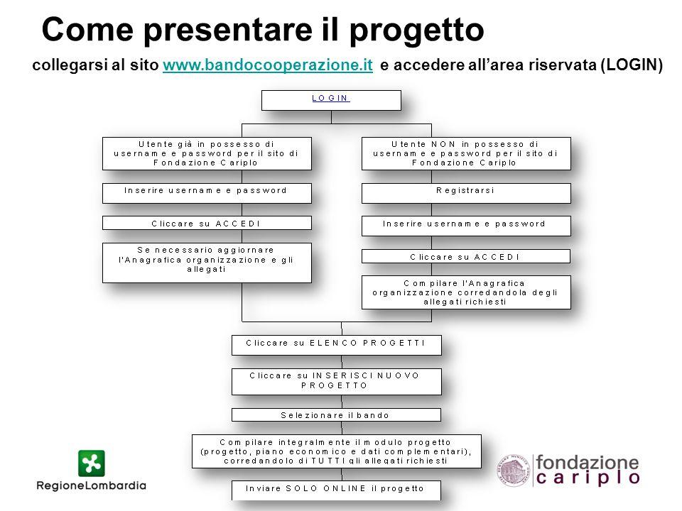 Come presentare il progetto collegarsi al sito www.bandocooperazione.it e accedere all'area riservata (LOGIN)www.bandocooperazione.it