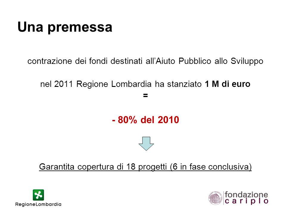 Una premessa contrazione dei fondi destinati all'Aiuto Pubblico allo Sviluppo nel 2011 Regione Lombardia ha stanziato 1 M di euro = - 80% del 2010 Garantita copertura di 18 progetti (6 in fase conclusiva)