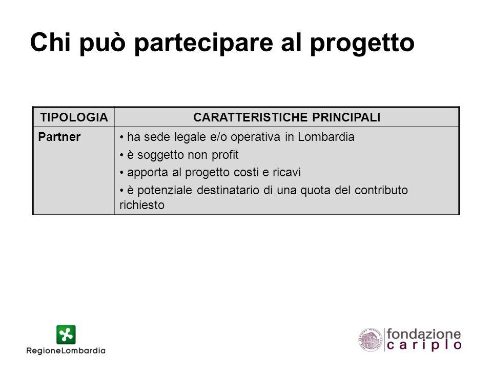 Chi può partecipare al progetto TIPOLOGIACARATTERISTICHE PRINCIPALI Partner ha sede legale e/o operativa in Lombardia è soggetto non profit apporta al progetto costi e ricavi è potenziale destinatario di una quota del contributo richiesto