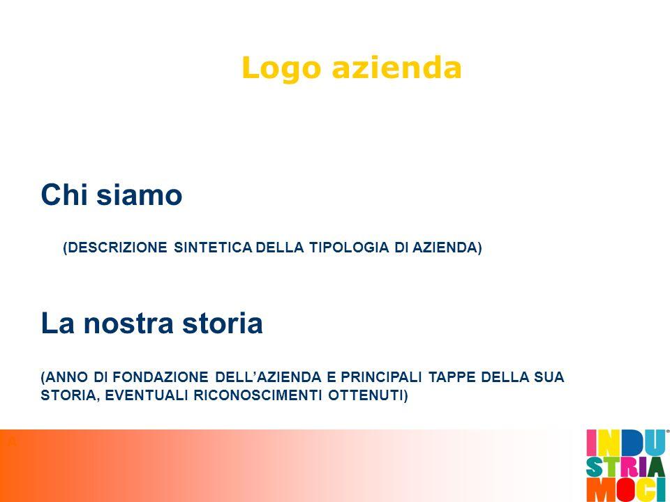 Cosa facciamo I progetti futuri Logo azienda (DESCRIZIONE DELL ' ATTIVITA ' D ' IMPRESA) A