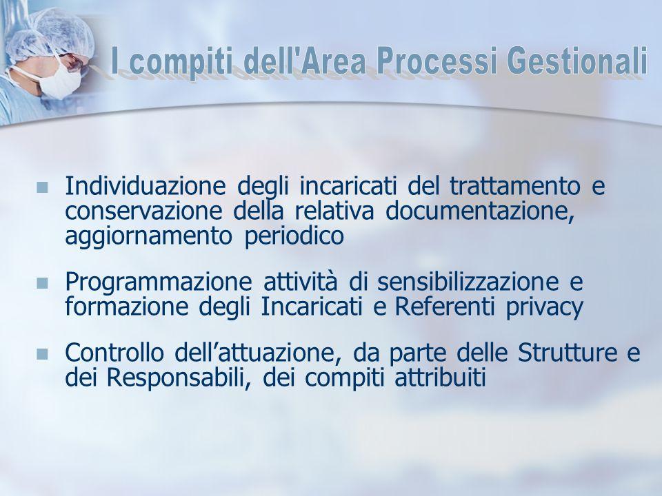 Individuazione degli incaricati del trattamento e conservazione della relativa documentazione, aggiornamento periodico Programmazione attività di sens