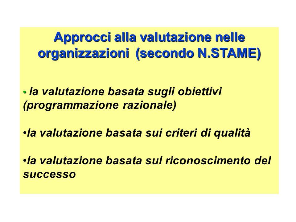 Approcci alla valutazione nelle organizzazioni (secondo N.STAME) la valutazione basata sugli obiettivi (programmazione razionale) la valutazione basata sui criteri di qualità la valutazione basata sul riconoscimento del successo