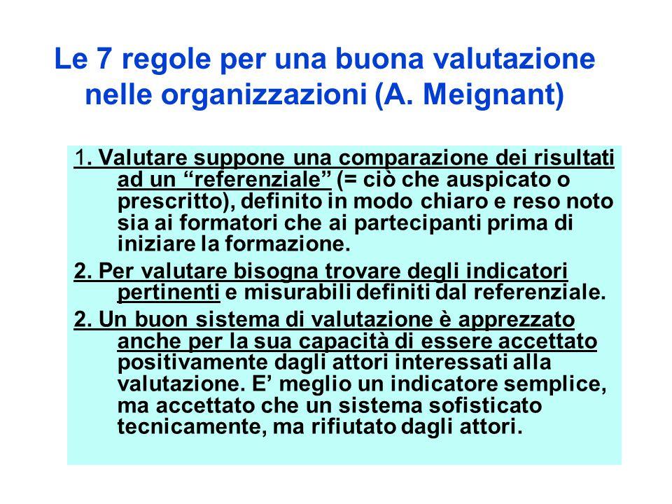 Le 7 regole per una buona valutazione nelle organizzazioni (A.