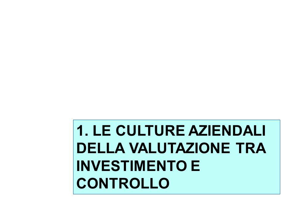 1. LE CULTURE AZIENDALI DELLA VALUTAZIONE TRA INVESTIMENTO E CONTROLLO