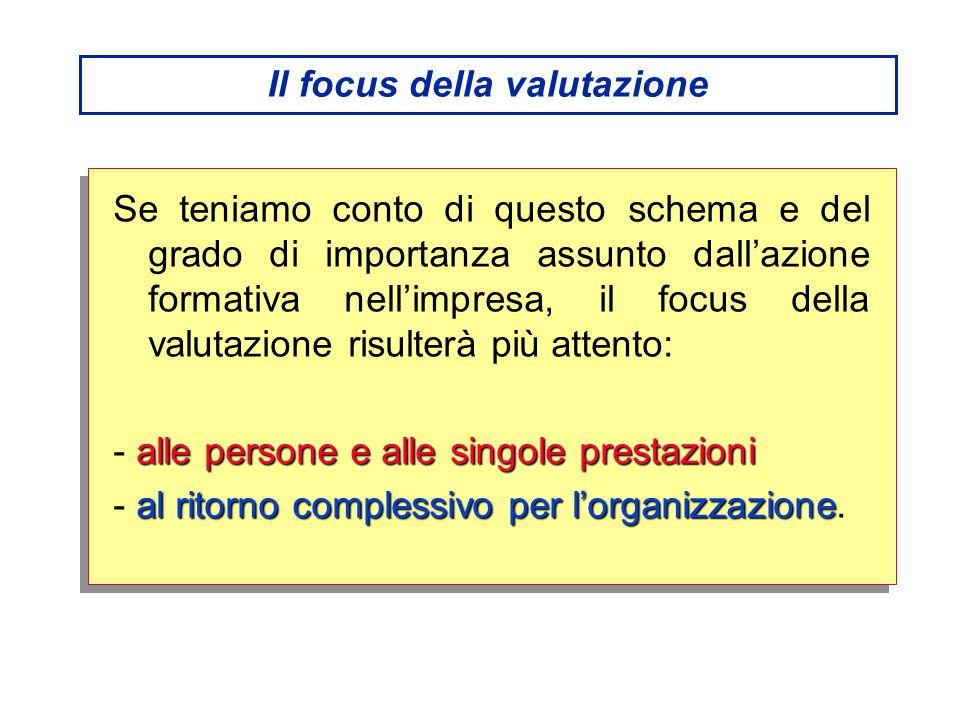 2. LE ANTINOMIE DELLA VALUTAZIONE DEI RISULTATI DELLA FORMAZIONE