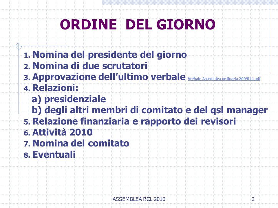 ASSEMBLEA RCL 20102 ORDINE DEL GIORNO 1. Nomina del presidente del giorno 2.
