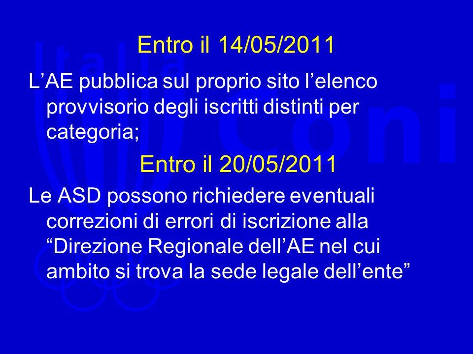 Entro il 14/05/2011 L'AE pubblica sul proprio sito l'elenco provvisorio degli iscritti distinti per categoria; Entro il 20/05/2011 Le ASD possono richiedere eventuali correzioni di errori di iscrizione alla Direzione Regionale dell'AE nel cui ambito si trova la sede legale dell'ente