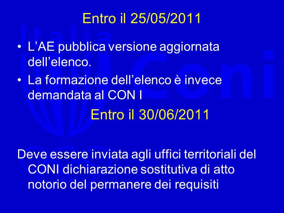 Entro il 25/05/2011 L'AE pubblica versione aggiornata dell'elenco.