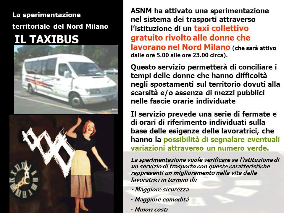 ASNM ha attivato una sperimentazione nel sistema dei trasporti attraverso l'istituzione di un taxi collettivo gratuito rivolto alle donne che lavorano nel Nord Milano (che sarà attivo dalle ore 5.00 alle ore 23.00 circa).