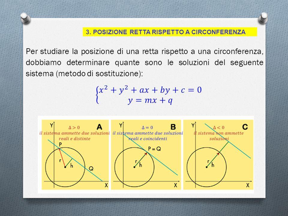 Per studiare la posizione di una retta rispetto a una circonferenza, dobbiamo determinare quante sono le soluzioni del seguente sistema (metodo di sostituzione): 3.