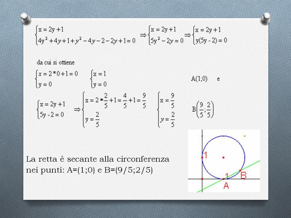 La retta è secante alla circonferenza nei punti: A=(1;0) e B=(9/5;2/5)