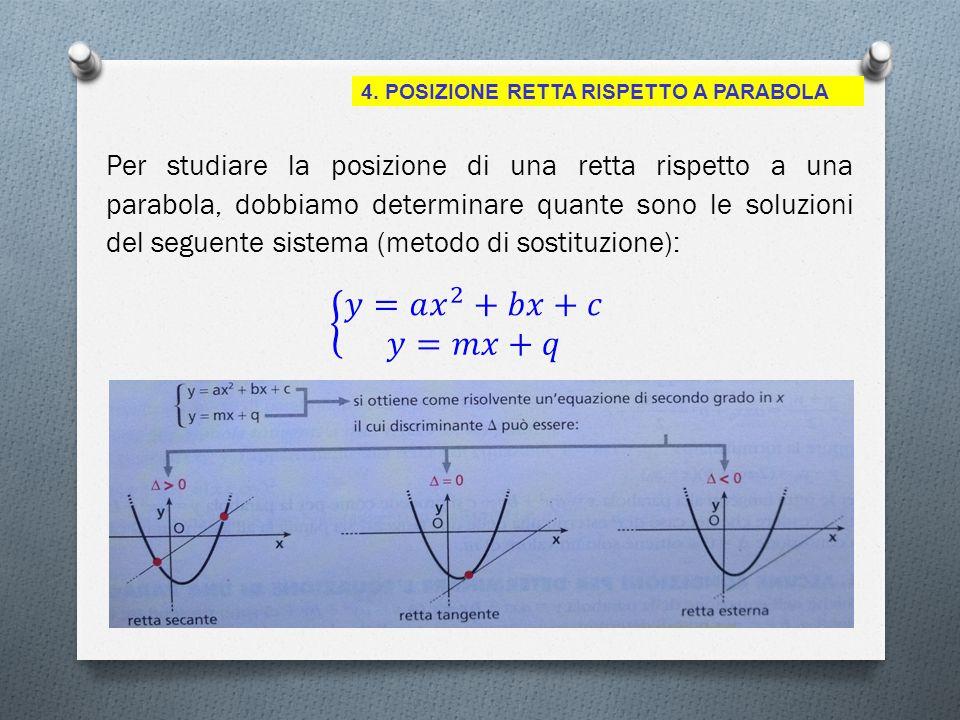 Per studiare la posizione di una retta rispetto a una parabola, dobbiamo determinare quante sono le soluzioni del seguente sistema (metodo di sostituzione): 4.