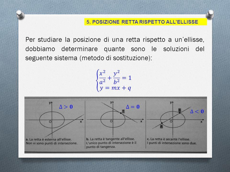 Per studiare la posizione di una retta rispetto a un'ellisse, dobbiamo determinare quante sono le soluzioni del seguente sistema (metodo di sostituzione): 5.