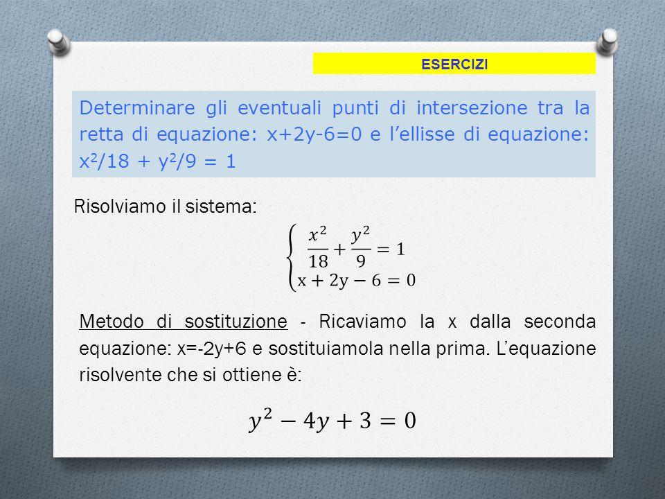 ESERCIZI Determinare gli eventuali punti di intersezione tra la retta di equazione: x+2y-6=0 e l'ellisse di equazione: x 2 /18 + y 2 /9 = 1 Risolviamo il sistema: Metodo di sostituzione - Ricaviamo la x dalla seconda equazione: x=-2y+6 e sostituiamola nella prima.