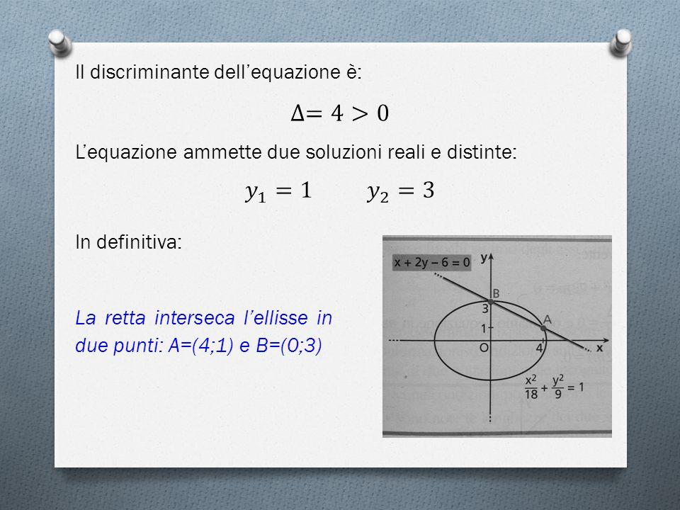Il discriminante dell'equazione è: L'equazione ammette due soluzioni reali e distinte: In definitiva: La retta interseca l'ellisse in due punti: A=(4;1) e B=(0;3)