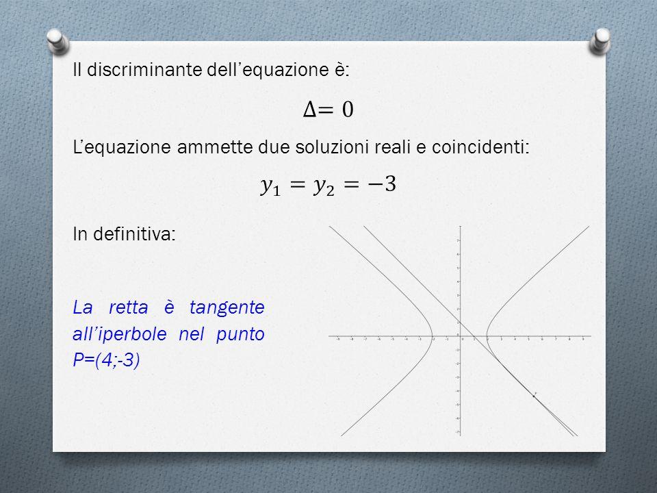Il discriminante dell'equazione è: L'equazione ammette due soluzioni reali e coincidenti: In definitiva: La retta è tangente all'iperbole nel punto P=(4;-3)