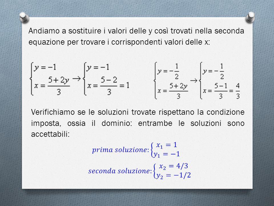 Andiamo a sostituire i valori delle y così trovati nella seconda equazione per trovare i corrispondenti valori delle x: Verifichiamo se le soluzioni trovate rispettano la condizione imposta, ossia il dominio: entrambe le soluzioni sono accettabili: