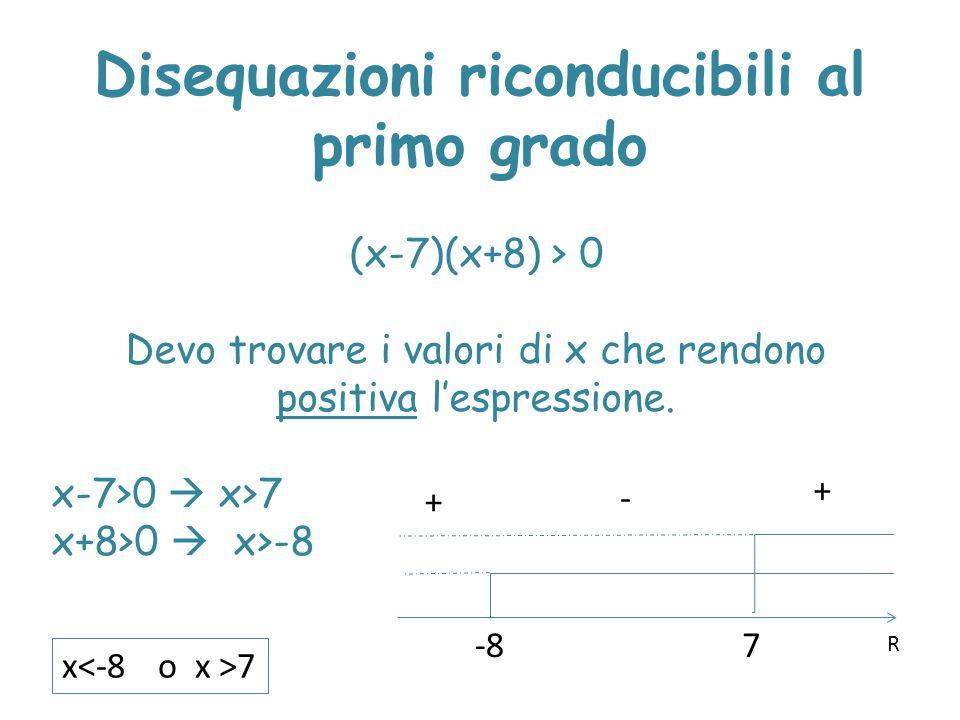 Disequazioni riconducibili al primo grado (x-7)(x+8) > 0 Devo trovare i valori di x che rendono positiva l'espressione. x-7>0  x>7 x+8>0  x>-8 R -87
