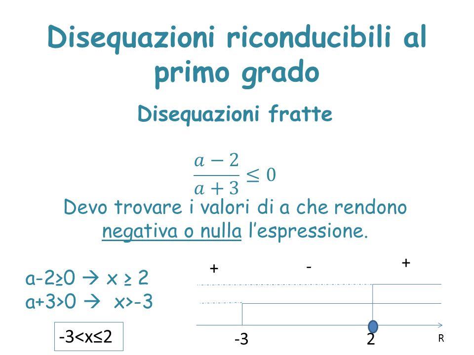 R -32 + + - -3<x≤2