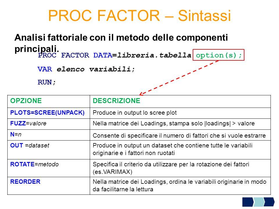 PROC FACTOR – Sintassi PROC FACTOR DATA=libreria.tabella option(s); VAR elenco variabili; RUN; OPZIONEDESCRIZIONE PLOTS=SCREE(UNPACK)Produce in output