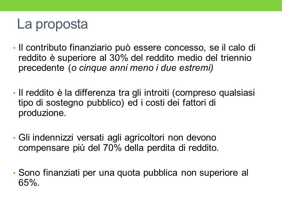 La proposta Il contributo finanziario può essere concesso, se il calo di reddito è superiore al 30% del reddito medio del triennio precedente (o cinqu