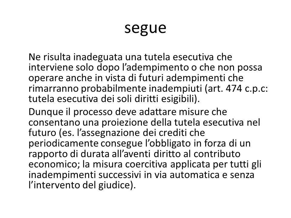 L'udienza (art.