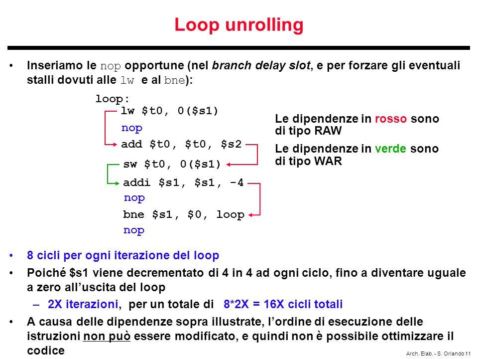 Arch. Elab. - S. Orlando 11 Loop unrolling Inseriamo le nop opportune (nel branch delay slot, e per forzare gli eventuali stalli dovuti alle lw e al b